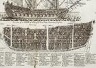 Afbeelding driemaster oorlogschip doorsnede