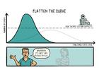 Afbeelding maak de curve plat 1