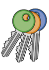 Afbeelding sleutels