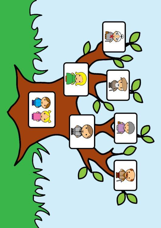 afbeelding prent stamboom met familie afb 26872