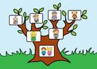 Afbeelding stamboom met familie