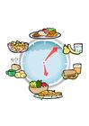 Afbeelding voeding per dagdeel