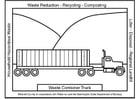 Kleurplaat Afval container truck