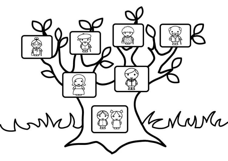 kleurplaat stamboom met familie afb 26873