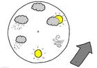 Afbeelding weerkalender