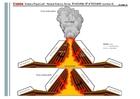 Knutselen volcano 4